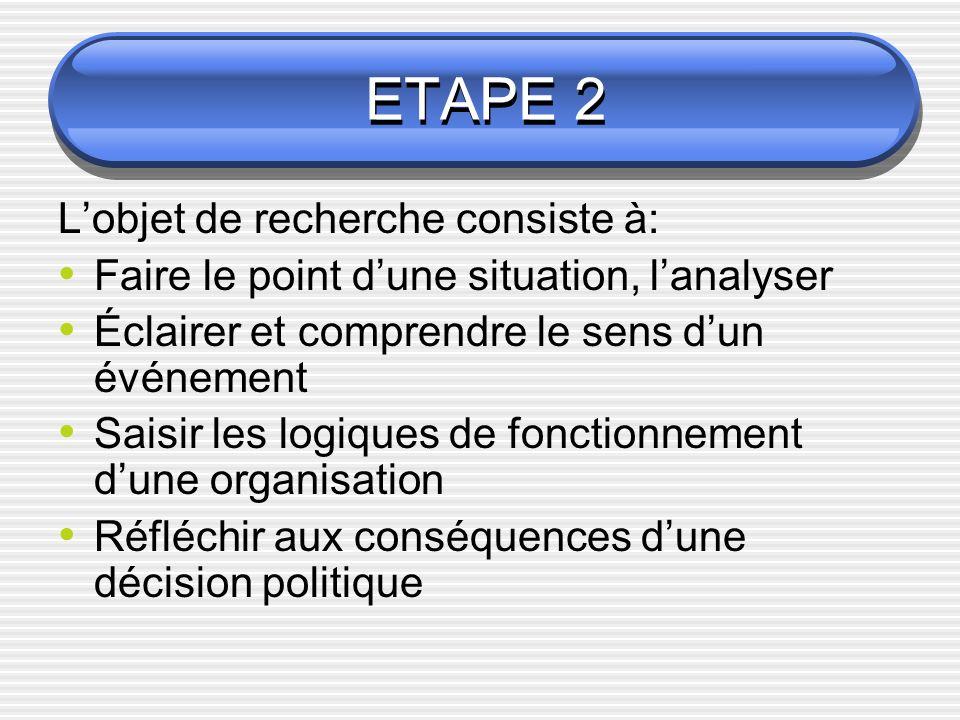 ETAPE 2 L'objet de recherche consiste à: