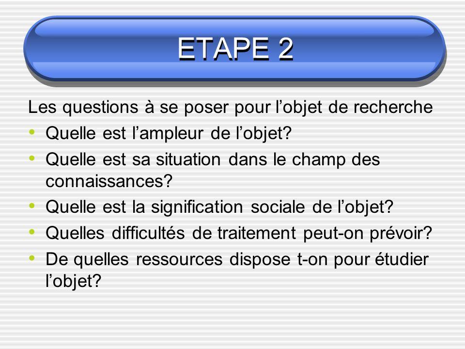ETAPE 2 Les questions à se poser pour l'objet de recherche