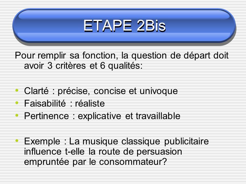 ETAPE 2Bis Pour remplir sa fonction, la question de départ doit avoir 3 critères et 6 qualités: Clarté : précise, concise et univoque.