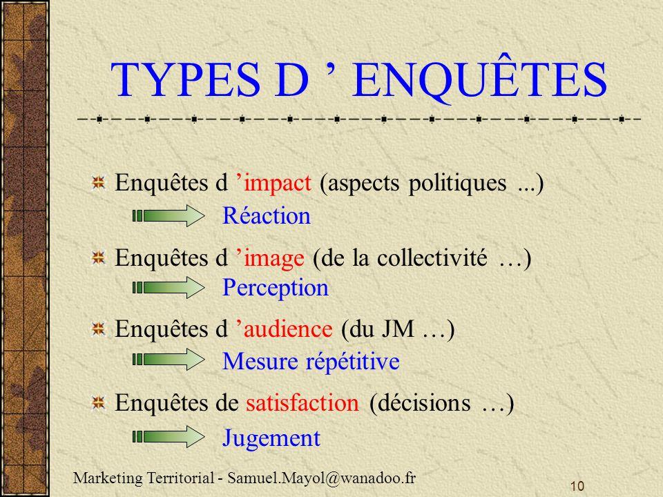 TYPES D ' ENQUÊTES Enquêtes d 'impact (aspects politiques ...)