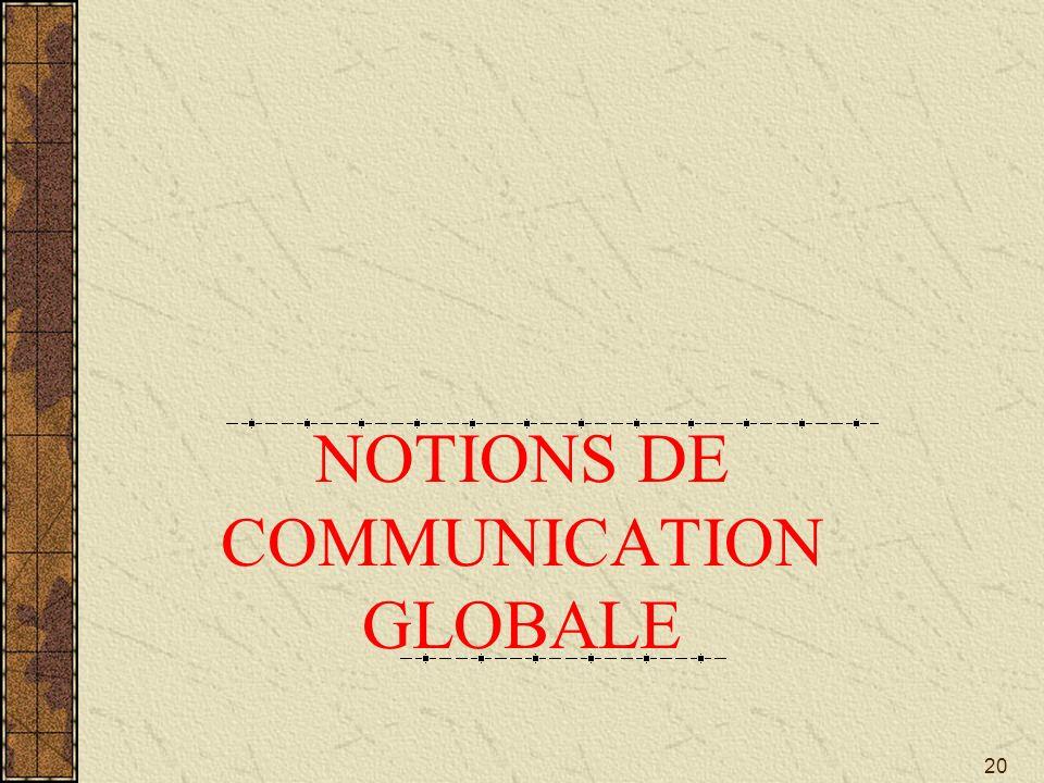 NOTIONS DE COMMUNICATION GLOBALE