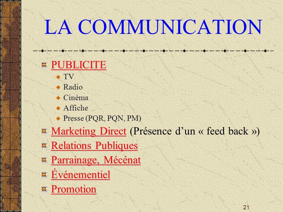 LA COMMUNICATION PUBLICITE
