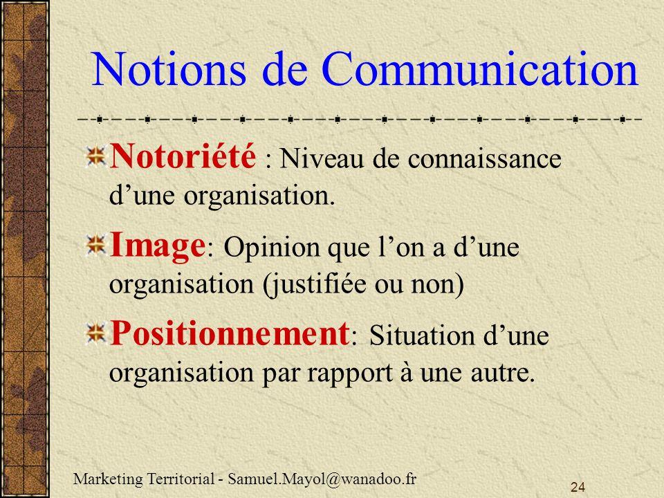 Notions de Communication