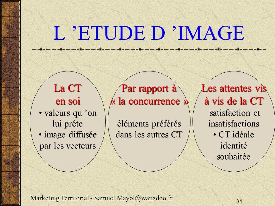L 'ETUDE D 'IMAGE La CT en soi Par rapport à « la concurrence »