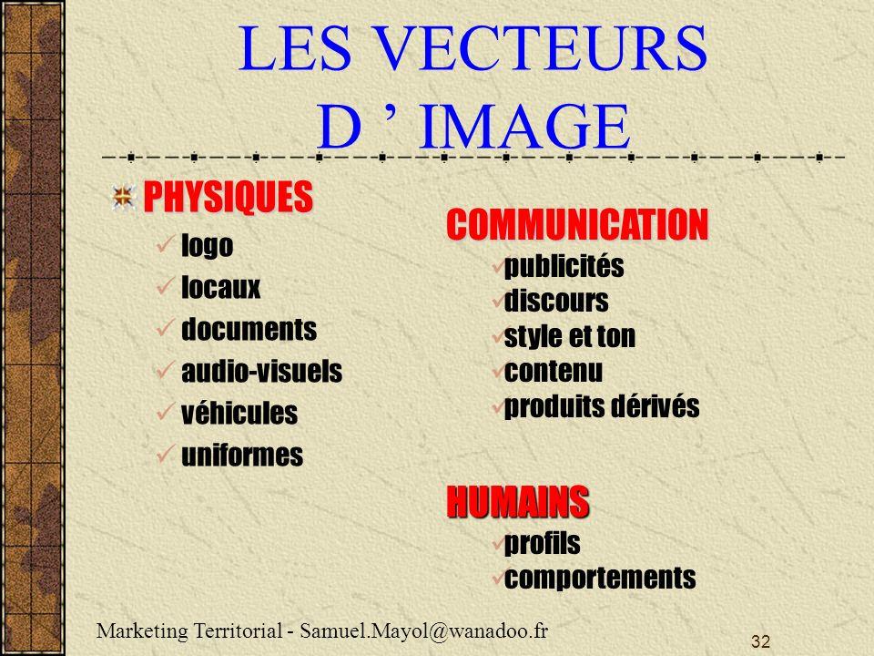 LES VECTEURS D ' IMAGE PHYSIQUES COMMUNICATION HUMAINS logo locaux