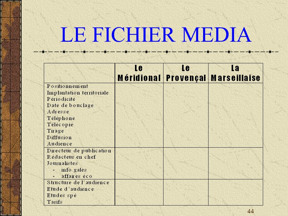 LE FICHIER MEDIA