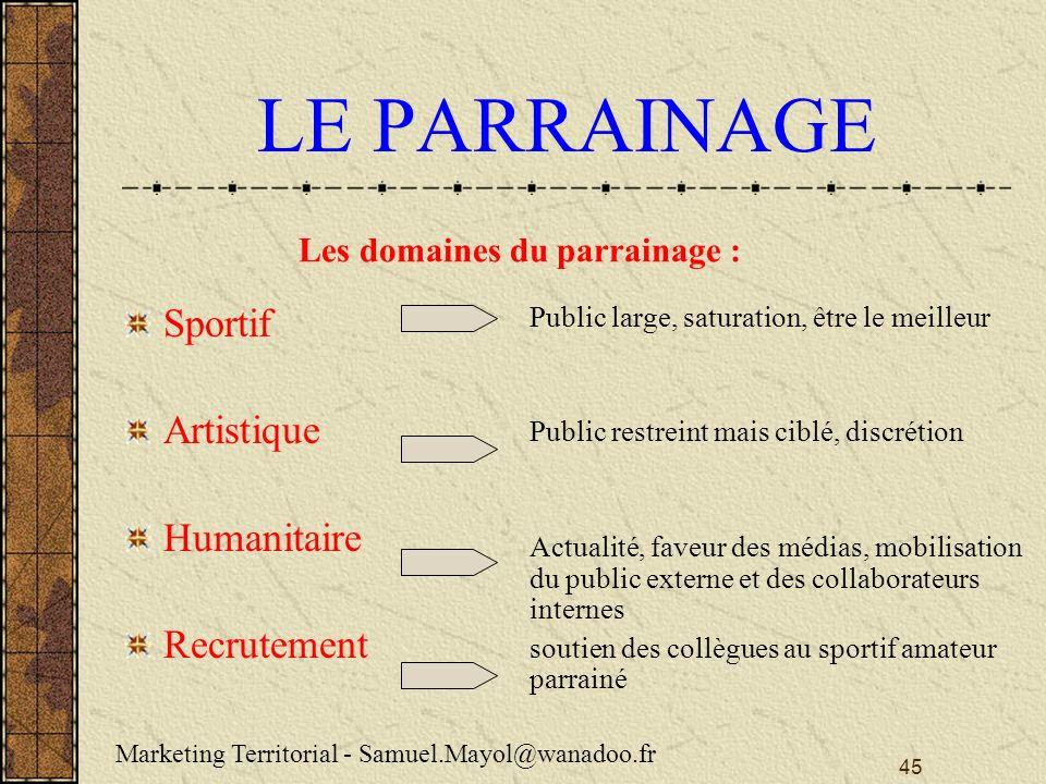 LE PARRAINAGE Sportif Artistique Humanitaire Recrutement