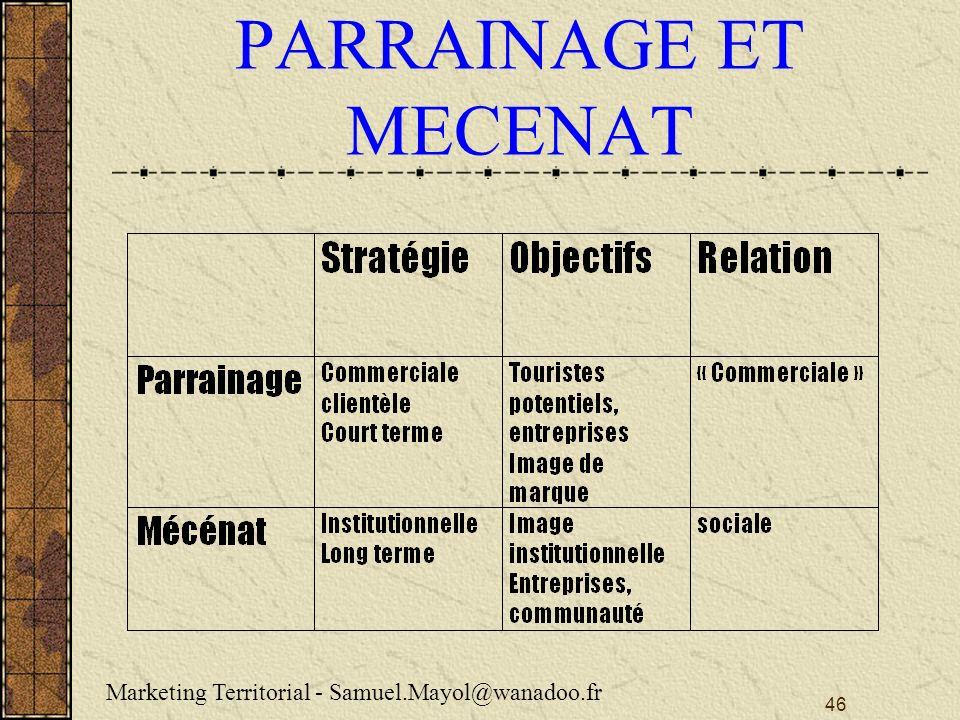 PARRAINAGE ET MECENAT Marketing Territorial - Samuel.Mayol@wanadoo.fr