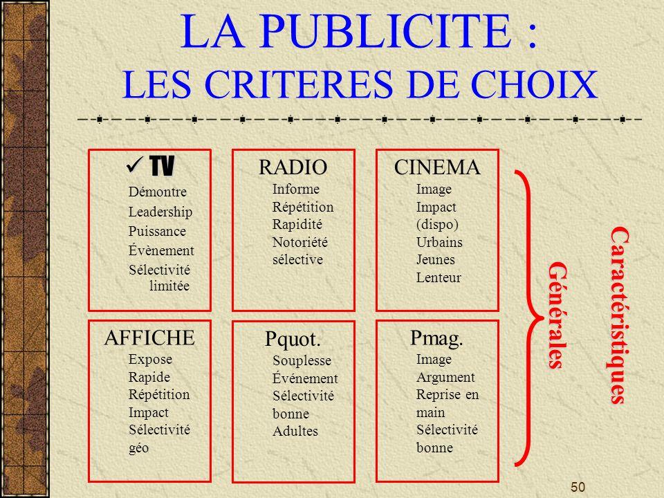 LA PUBLICITE : LES CRITERES DE CHOIX