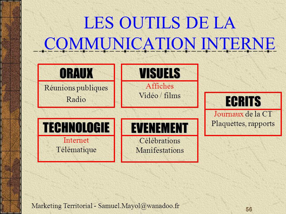 LES OUTILS DE LA COMMUNICATION INTERNE