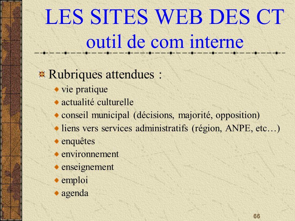 LES SITES WEB DES CT outil de com interne