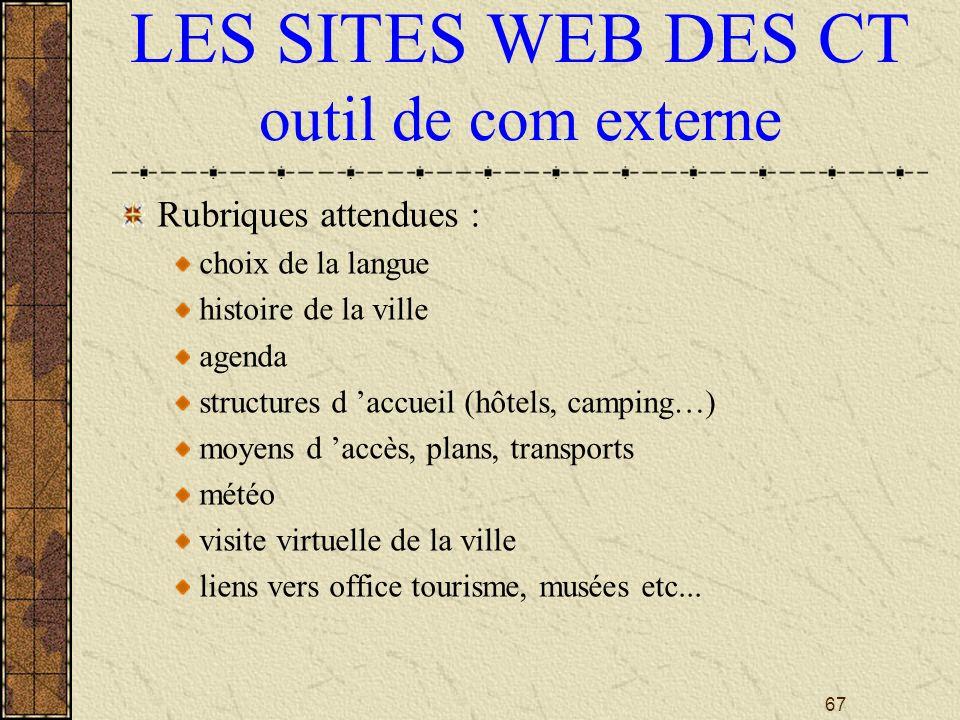 LES SITES WEB DES CT outil de com externe