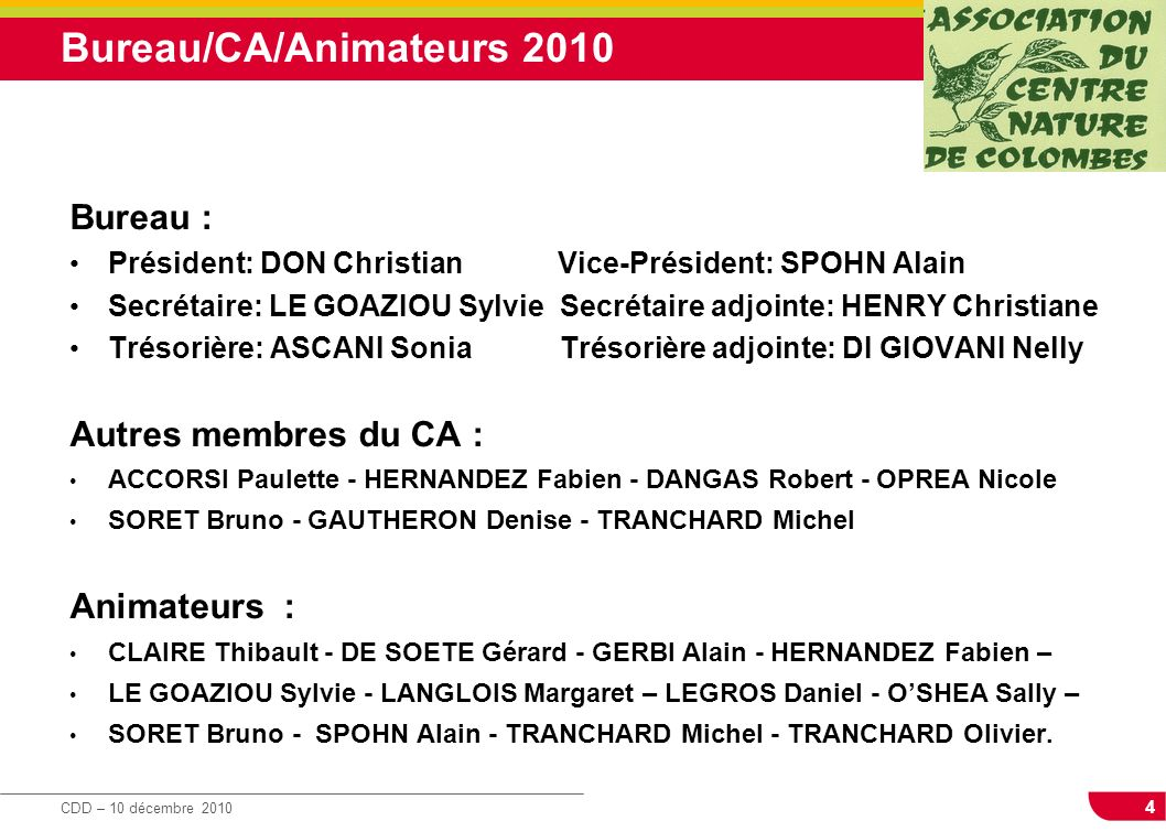 Bureau/CA/Animateurs 2010