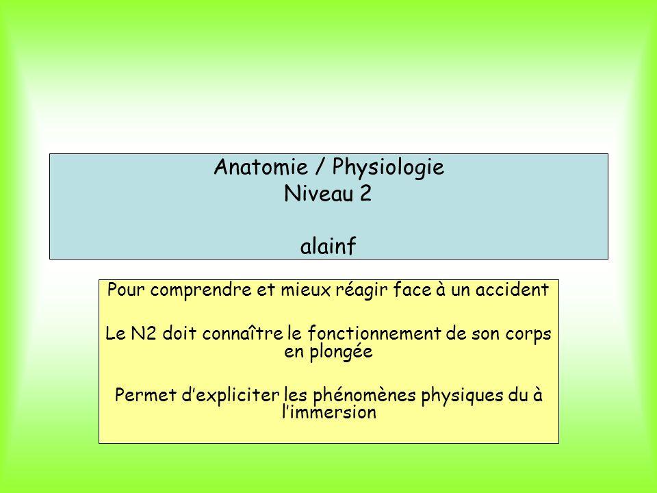 Anatomie / Physiologie Niveau 2 alainf