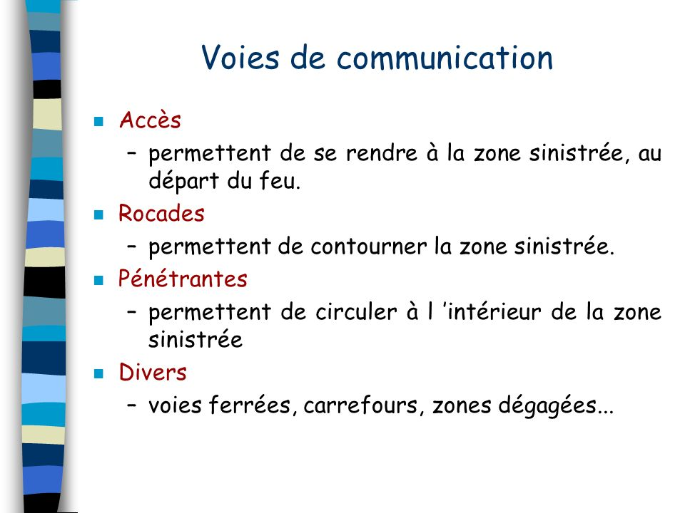 Voies de communication