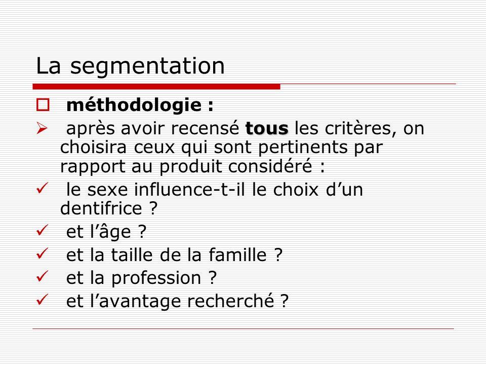 La segmentation méthodologie :