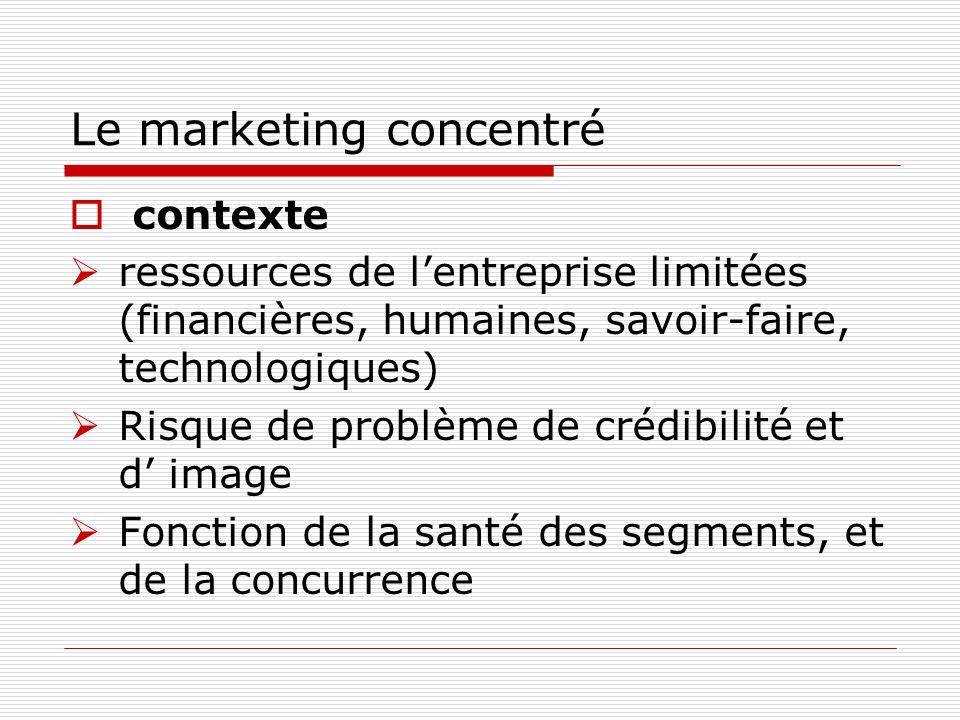 Le marketing concentré