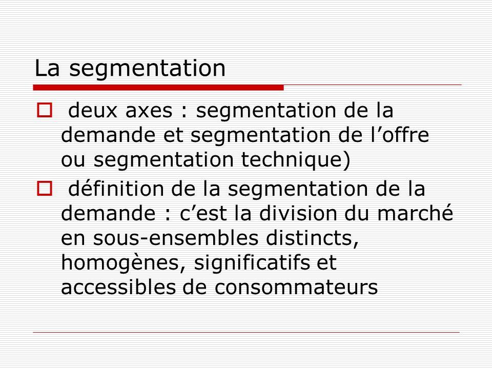 La segmentation deux axes : segmentation de la demande et segmentation de l'offre ou segmentation technique)