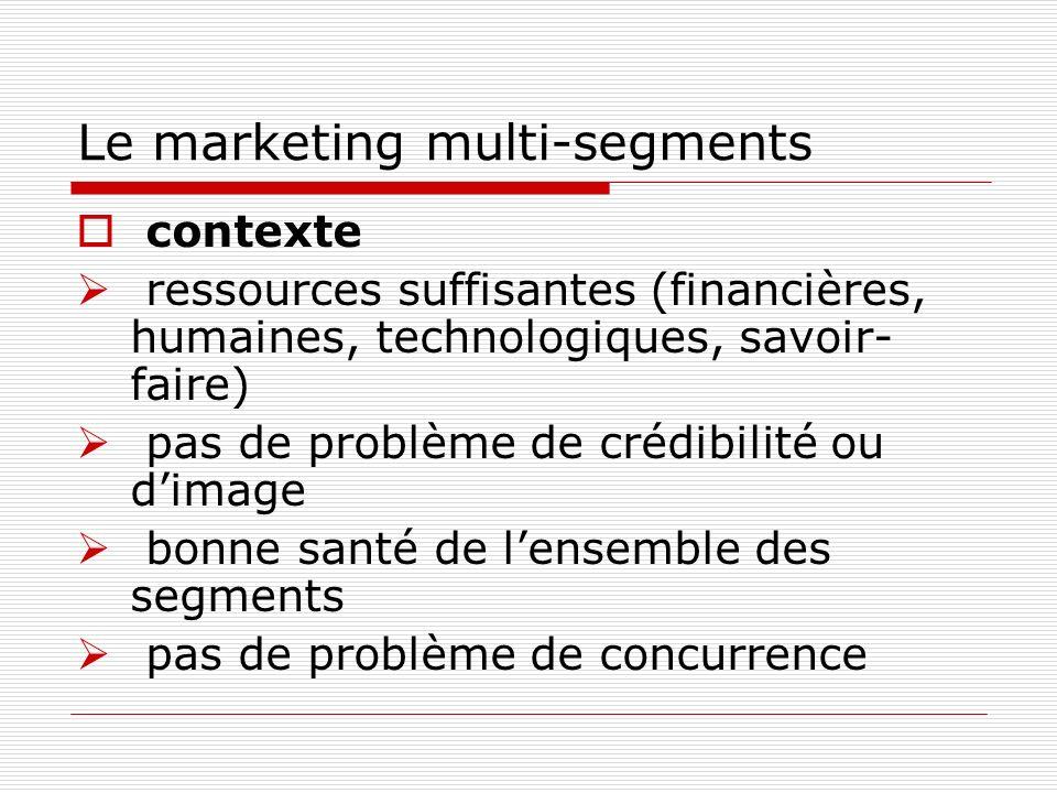 Le marketing multi-segments