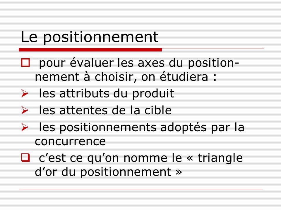 Le positionnement pour évaluer les axes du position-nement à choisir, on étudiera : les attributs du produit.