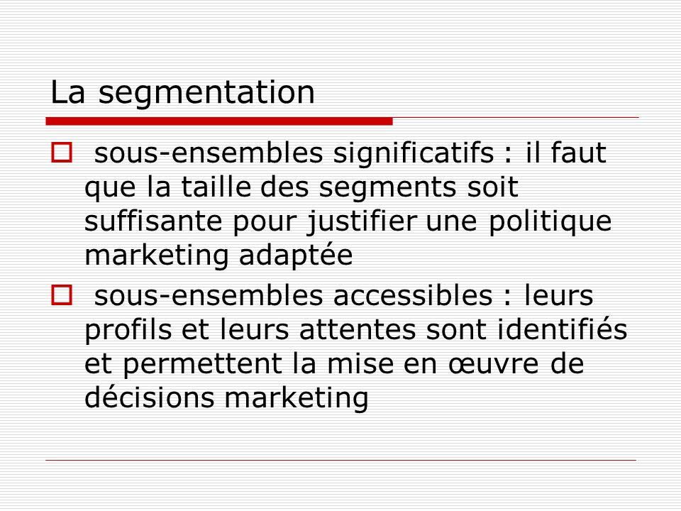 La segmentation sous-ensembles significatifs : il faut que la taille des segments soit suffisante pour justifier une politique marketing adaptée.