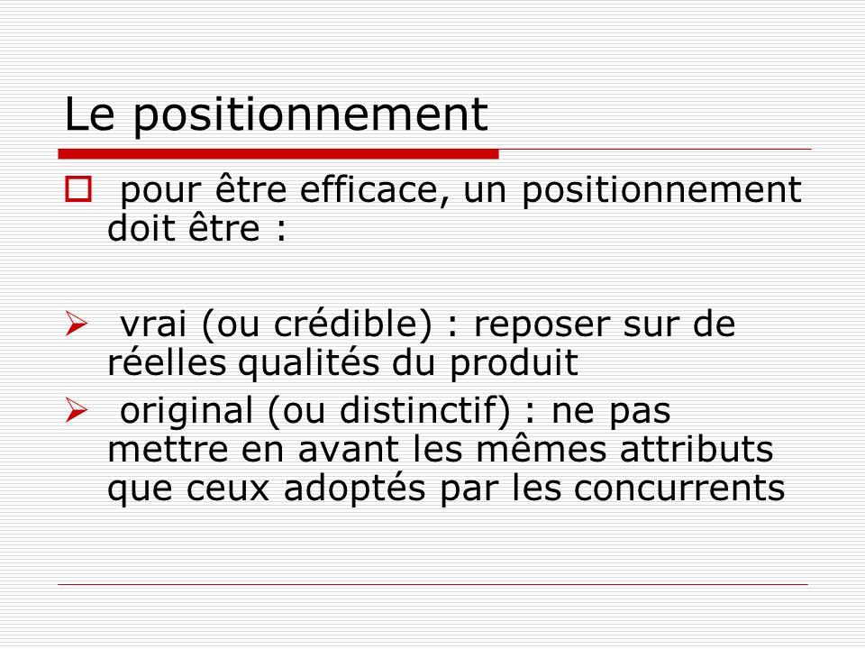 Le positionnement pour être efficace, un positionnement doit être :