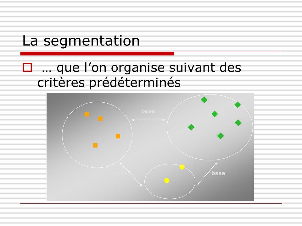 La segmentation … que l'on organise suivant des critères prédéterminés