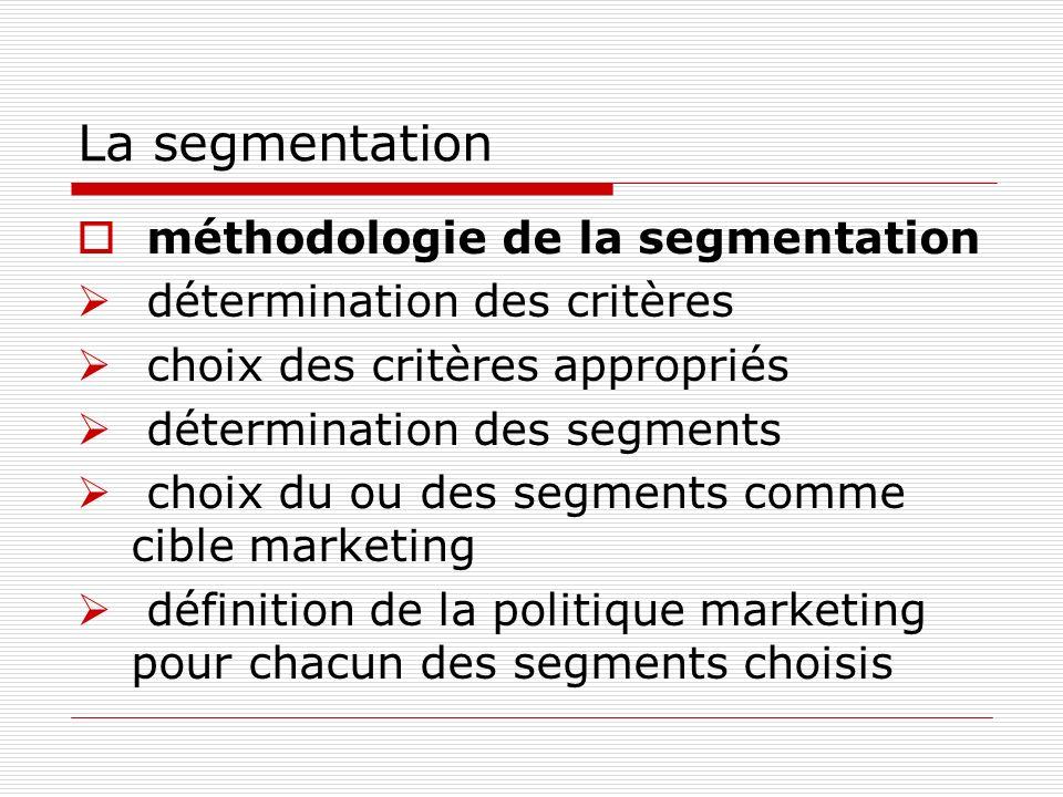 La segmentation méthodologie de la segmentation