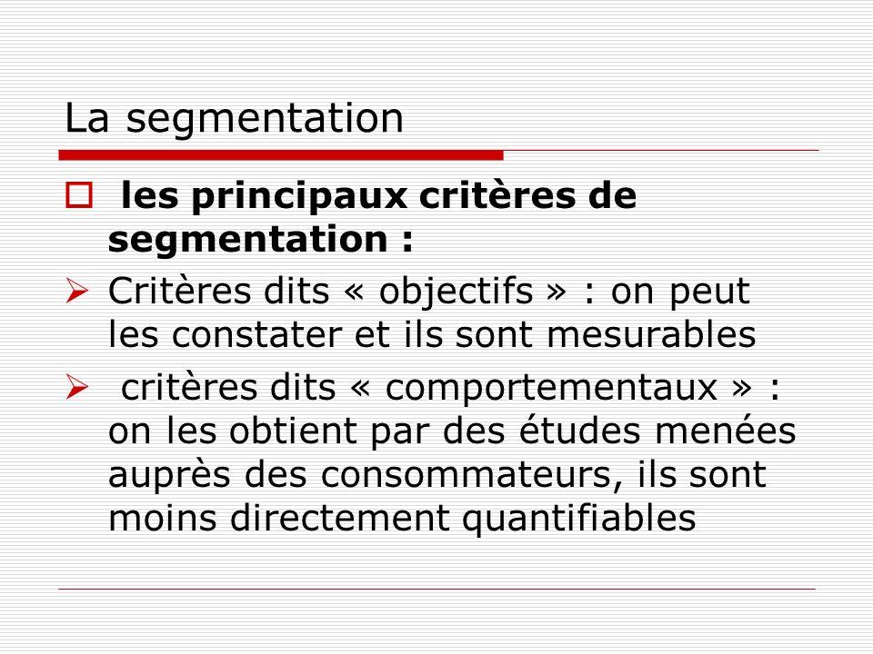 La segmentation les principaux critères de segmentation :