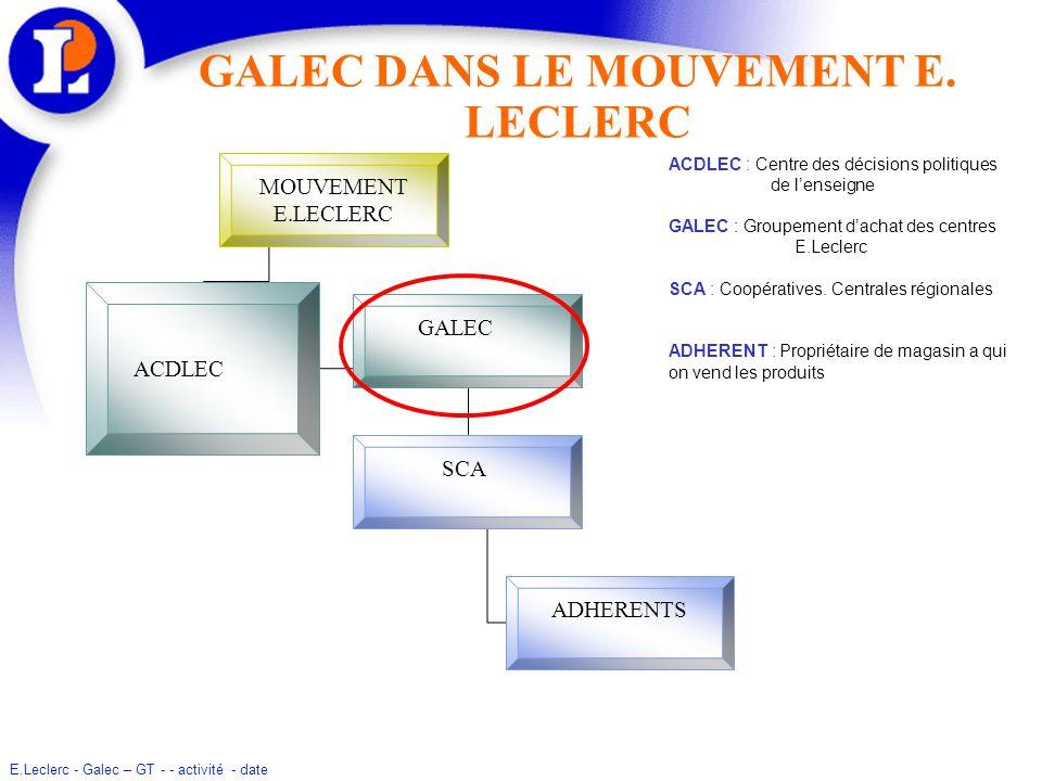 GALEC DANS LE MOUVEMENT E. LECLERC