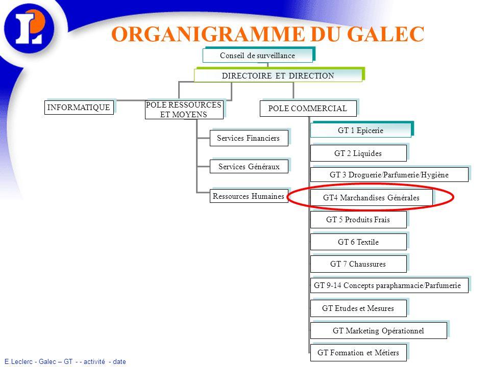 ORGANIGRAMME DU GALEC Conseil de surveillance DIRECTOIRE ET DIRECTION