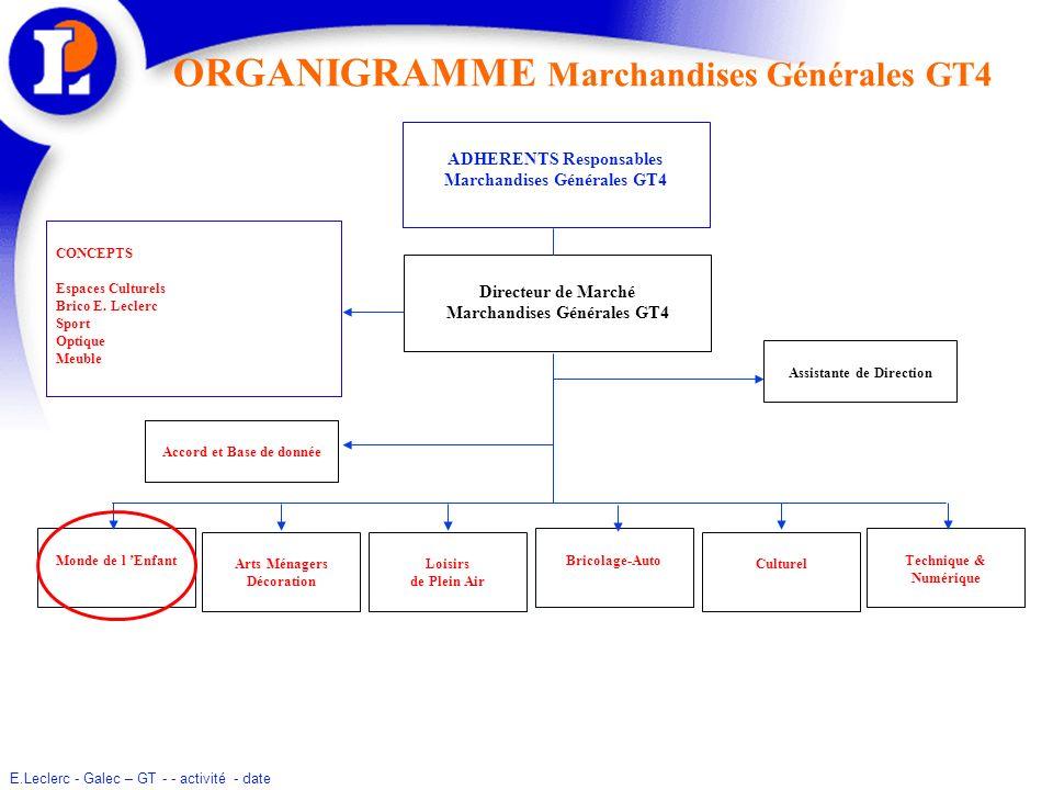 ORGANIGRAMME Marchandises Générales GT4