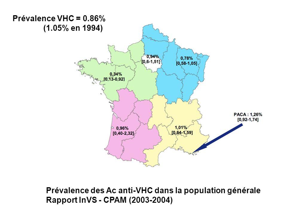 Prévalence VHC = 0.86% (1.05% en 1994) Prévalence des Ac anti-VHC dans la population générale.