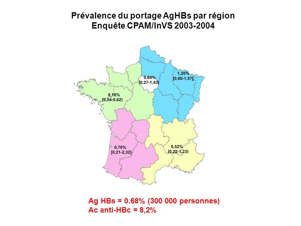 Prévalence du portage AgHBs par région Enquête CPAM/InVS 2003-2004