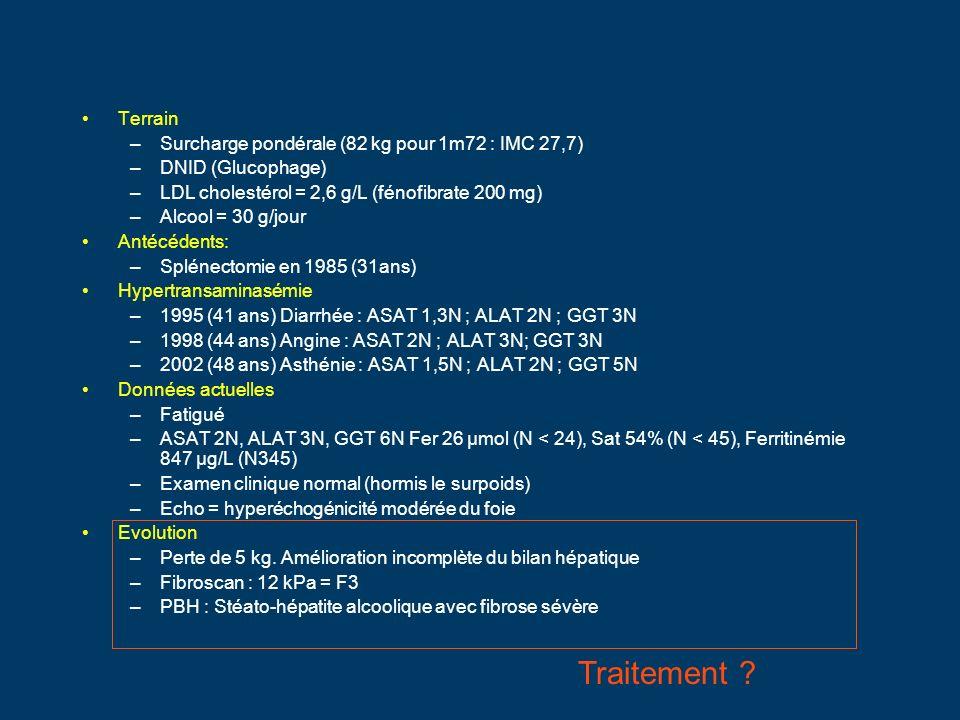 Traitement Terrain Surcharge pondérale (82 kg pour 1m72 : IMC 27,7)