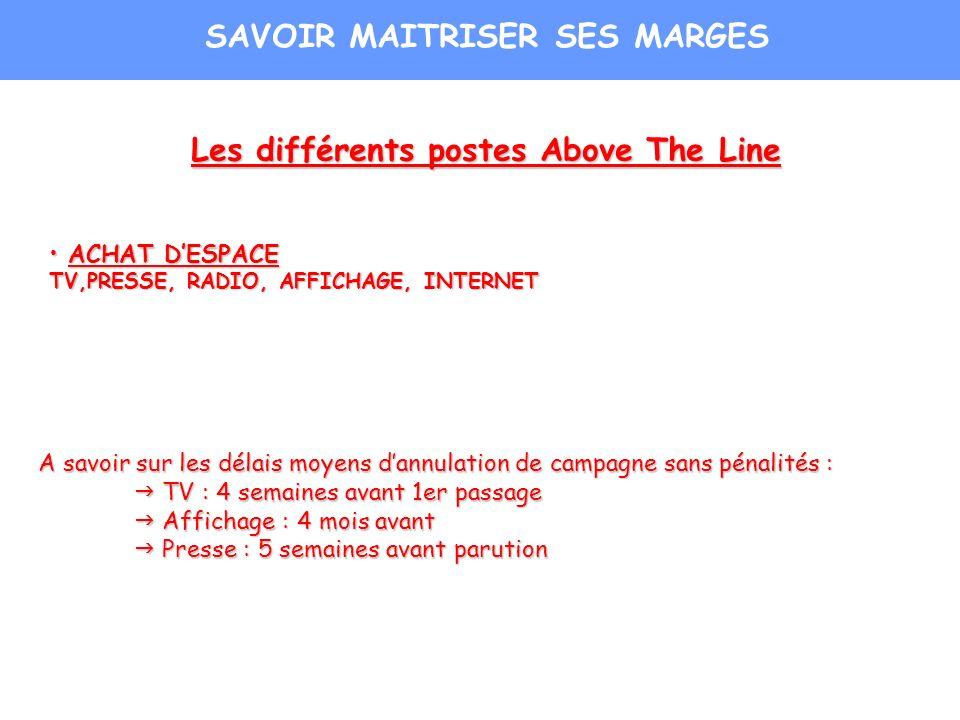 SAVOIR MAITRISER SES MARGES