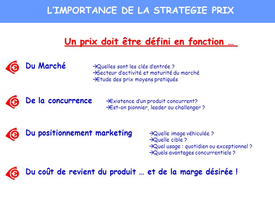 L'IMPORTANCE DE LA STRATEGIE PRIX