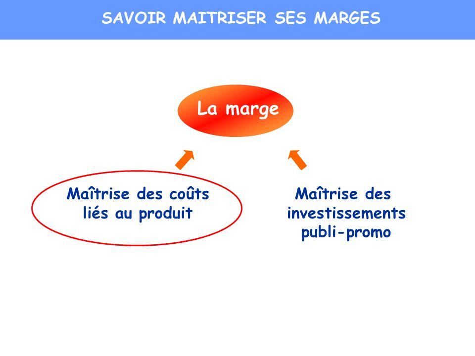 La marge SAVOIR MAITRISER SES MARGES Maîtrise des coûts