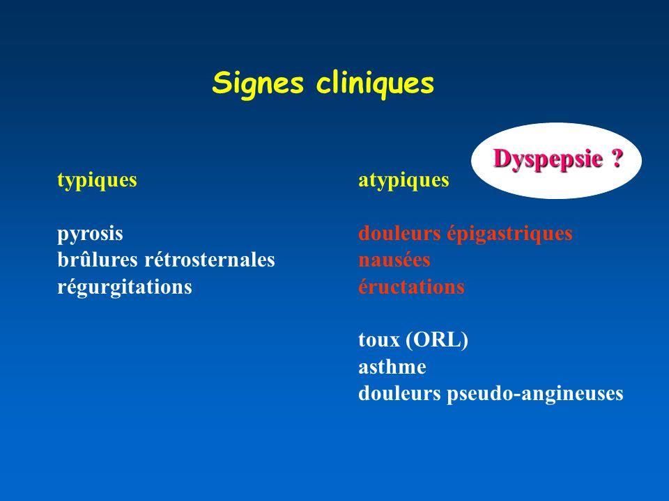 Signes cliniques Dyspepsie typiques pyrosis brûlures rétrosternales