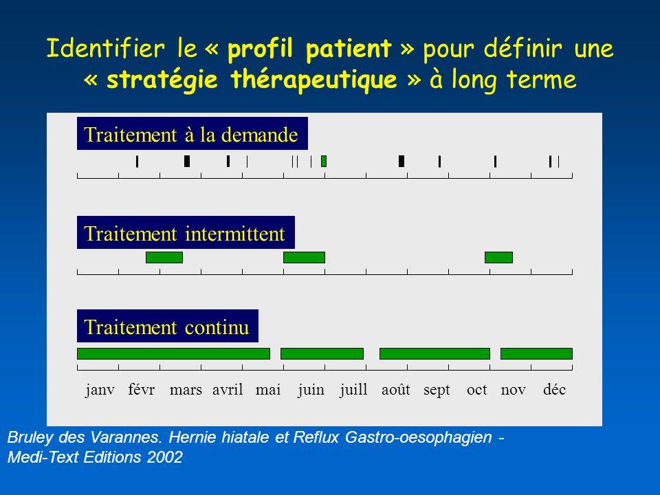 Identifier le « profil patient » pour définir une « stratégie thérapeutique » à long terme