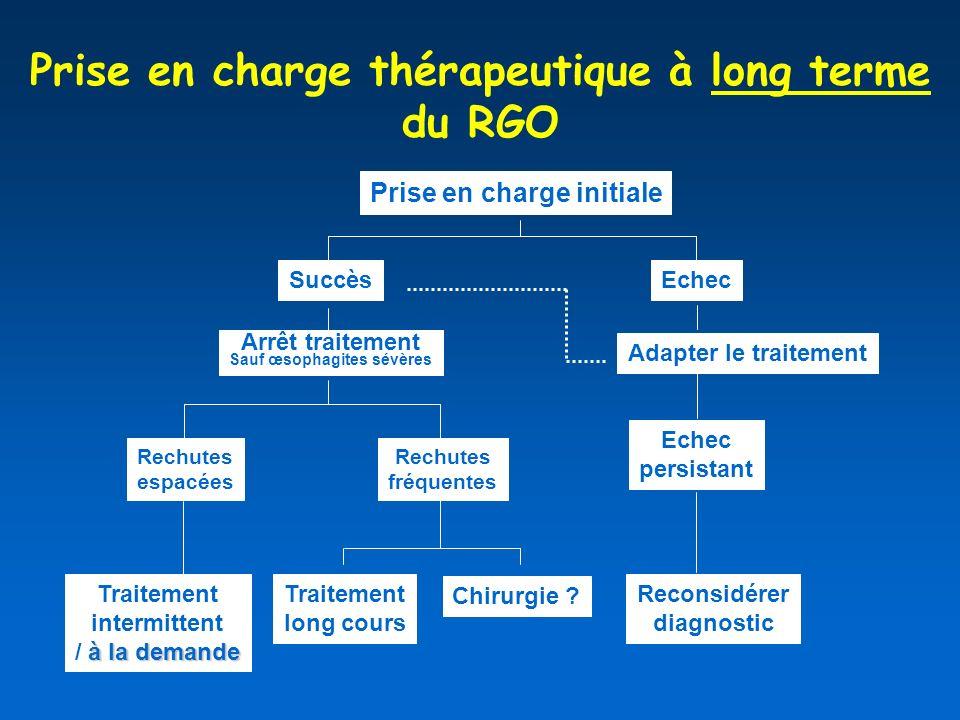 Prise en charge thérapeutique à long terme du RGO