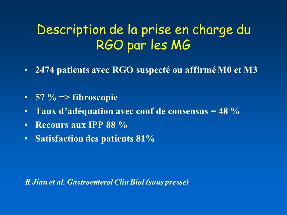 Description de la prise en charge du RGO par les MG