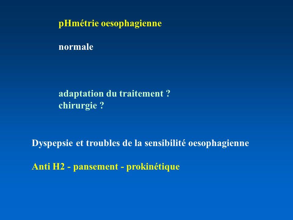 pHmétrie oesophagienne