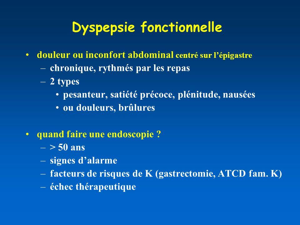 Dyspepsie fonctionnelle