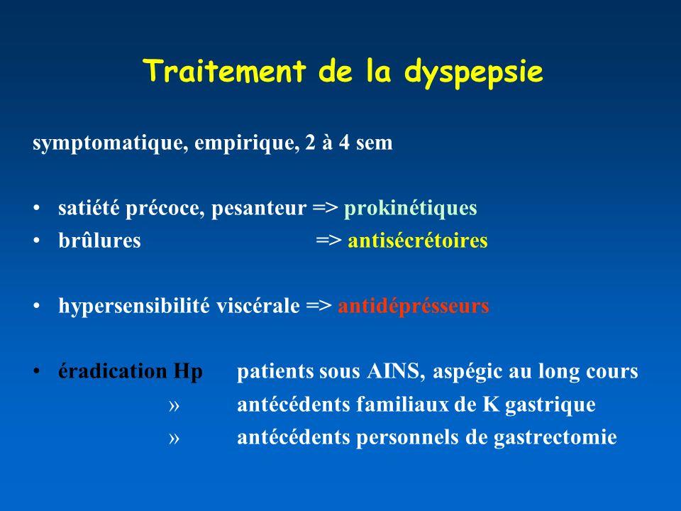 Traitement de la dyspepsie