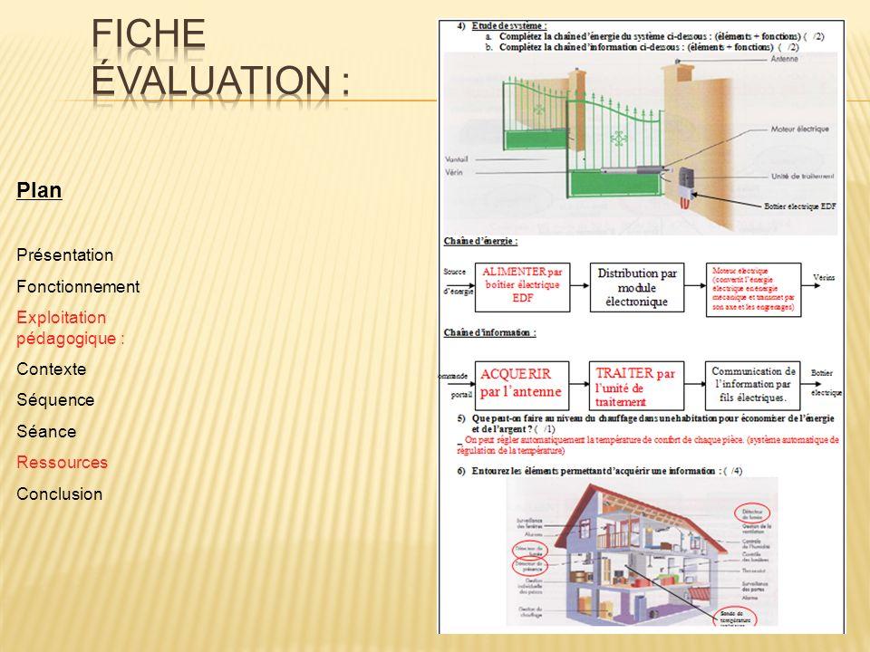 Fiche évaluation : Plan Présentation Fonctionnement