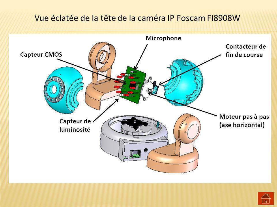 Vue éclatée de la tête de la caméra IP Foscam FI8908W