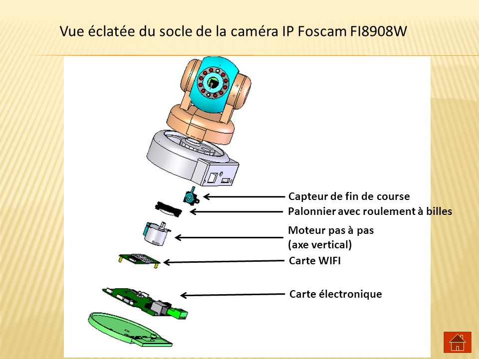 Vue éclatée du socle de la caméra IP Foscam FI8908W