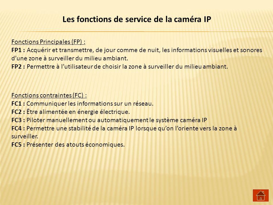 Les fonctions de service de la caméra IP