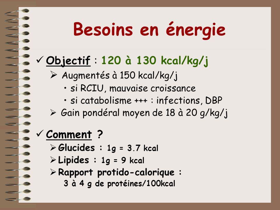 Besoins en énergie Objectif : 120 à 130 kcal/kg/j